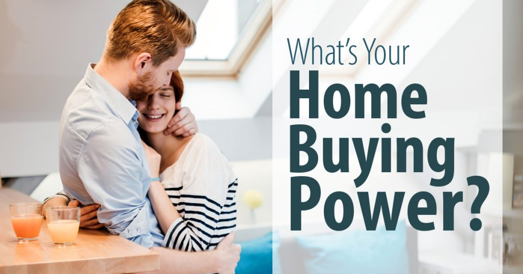 What is Your Buying Power
